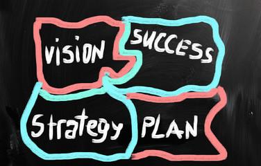 """Success"" handwritten with white chalk on a blackboard"