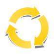 Pfeil Aufkleber Kreis gelb