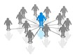 Vernetzung, Anschluss, Kommunikation
