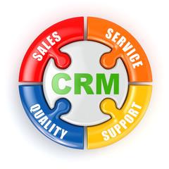 CRM. Customer relationship marketing  concept.