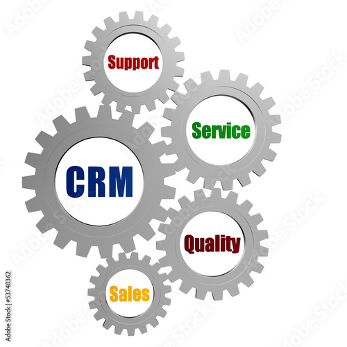CRM and business concept words in silver grey gears