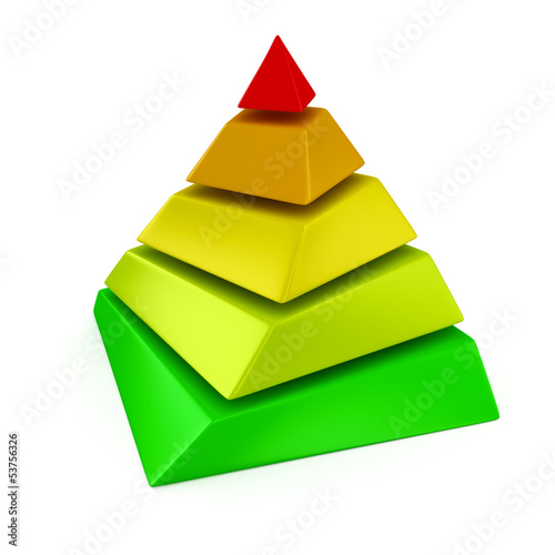 Layered pyramid