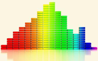 Equalizzatore Grafico, frequenza, amplificatore, spettrogramma