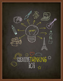 Creative Thinking 101 Chalkboard