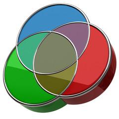 Blank venn diagram