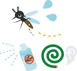 虫除けスプレーと蚊取り線香