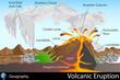 Volcanic Eruption - 53822397