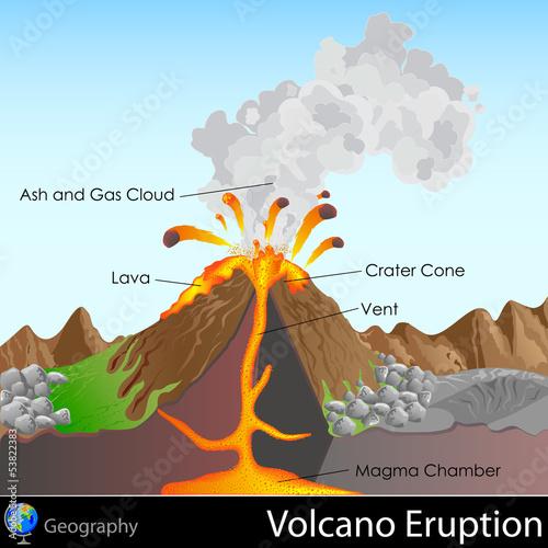 Volcanic Eruption - 53822383