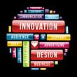 Innovation design concept circle