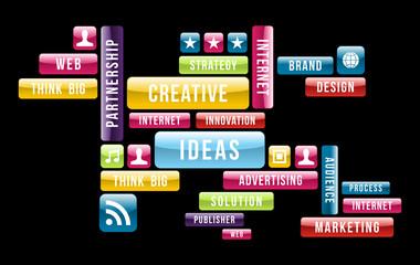 Creative ideas cloud
