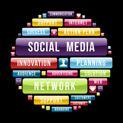 Social media concept circle
