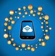 Social media smart phone network