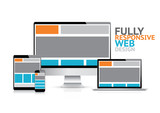 Responsive web design concept in electronic devices vector