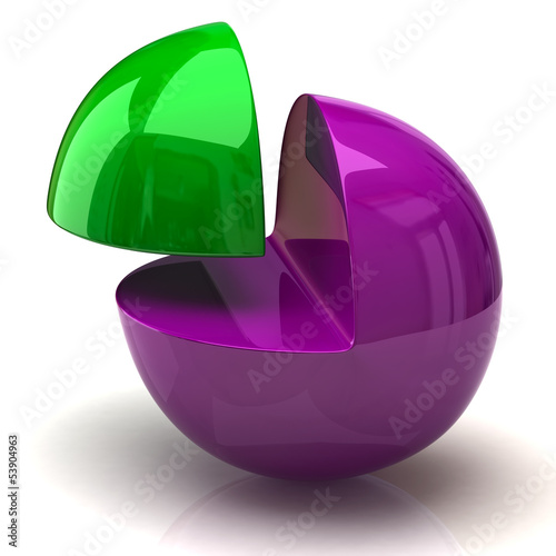 Green and purple pie chart isolated on white background