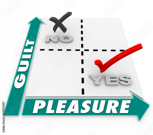Guilty Pleasure Matrix Choices Guilt Vs Gratification