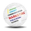 Marketing communication world