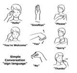 sign language, finger alphabet, part of a series.