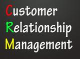 customer relation management symbol poster