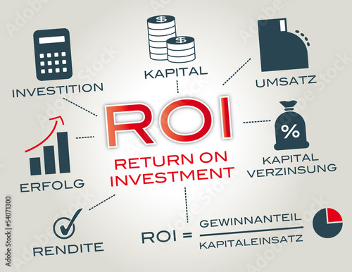 ROI, return on investment