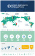 world resources infographics, icons, design elements