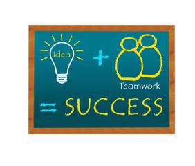 Idea más equipo de trabajo igual a éxito
