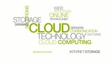 Cloud computing storage technology word tag cloud animation
