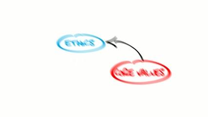 Core values ethics chart bubbles pop network animation