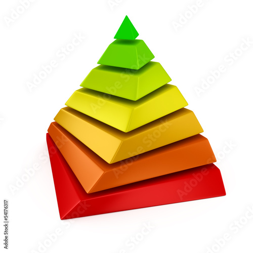 Pyramid of alternative energy