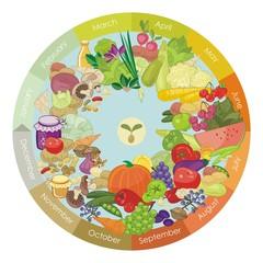Vegan Calendar