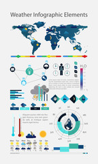 INFOGRAPHIC WATHER
