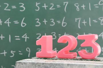 教育イメージ―算数