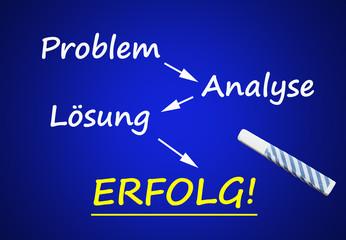 Problem, Analyse, Lösung, Erfolg (Tafel mit Text)
