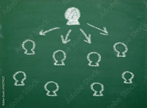 Tafelbild Unterrichtsform Lehrervortrag