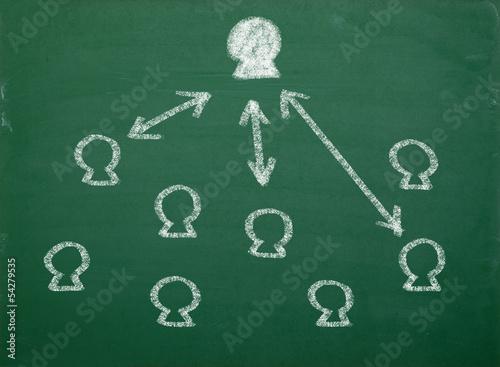 Tafelbild Unterrichtsform Unterrichtsgespräch
