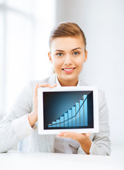 businesswoman showing tablet pc with graph