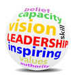 LEADERSHIP - wordcloud - SPERE
