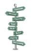 LEADERSHIP - wordcloud - SIGNS