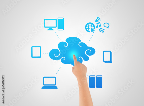 hand touching technology of cloud computing