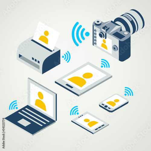 camera wi-fi connect transfer