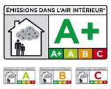 Emissions air intérieur - composés organiques volatils poster