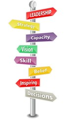 LEADERSHIP - wordcloud - colorful SIGNS