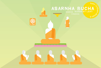 asarnha bucha day