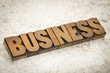 business word in wood type