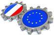 Frankreich Europa