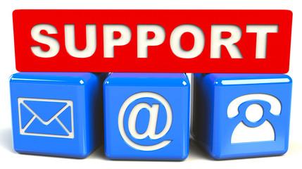 Support Kontakt