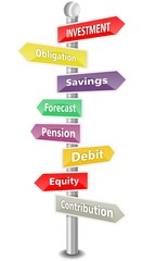 INVESTMENT - word cloud - colorful road signpost