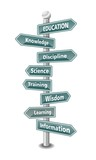 EDUCATION - word cloud - green road signpost