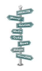 COMMUNICATION  - word cloud - green signpost -NEW TOP TREND