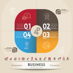 4P Business Marketing Concept Graphic Element