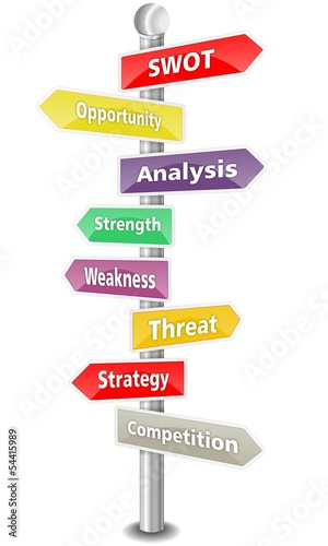 SWOT - word cloud - colored signpost -NEW TOP TREND